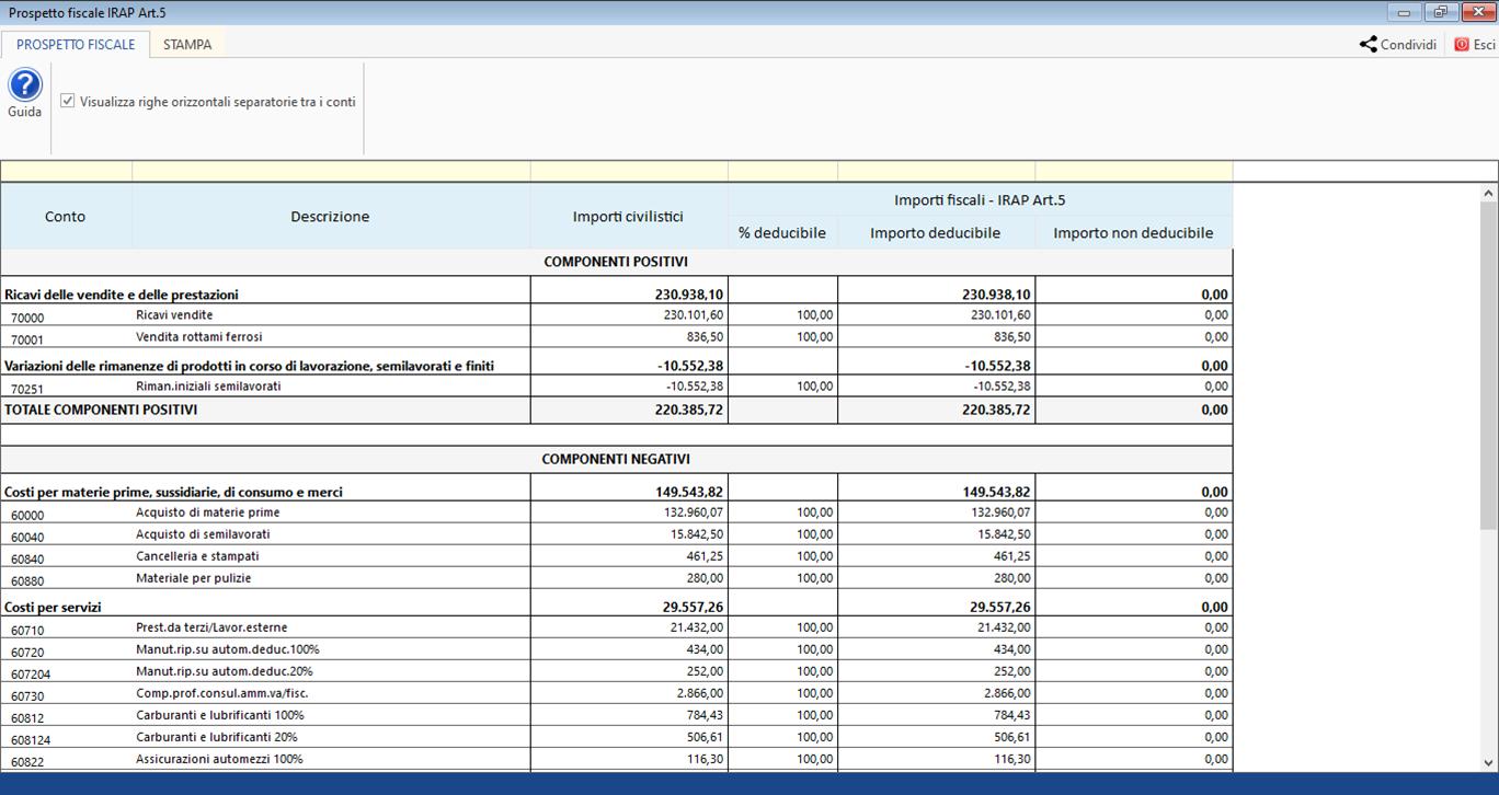 Irap 2021: nuovo prospetto fiscale: Prospetto Irap suddiviso in componenti positivi e negativi